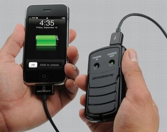 centimeter op telefoon