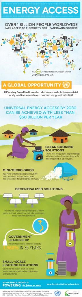duurzame-energie-voor-iedereen
